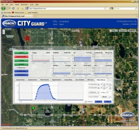 藍色警衛預警系統 GuardianBlue Early Warning System